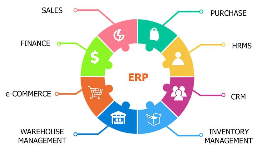 business development secure ap solutions